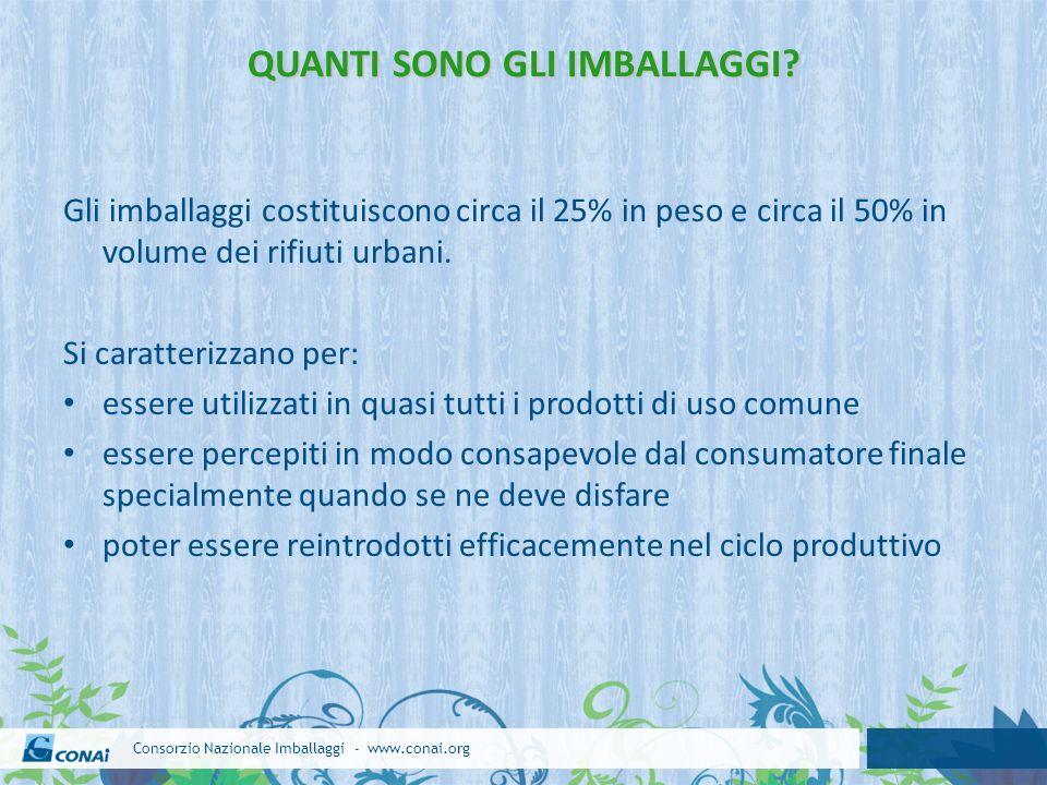 Consorzio Nazionale Imballaggi - www.conai.org QUANTI SONO GLI IMBALLAGGI.