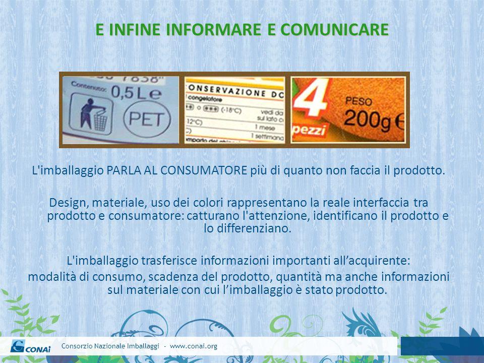 Consorzio Nazionale Imballaggi - www.conai.org E INFINE INFORMARE E COMUNICARE L'imballaggio PARLA AL CONSUMATORE più di quanto non faccia il prodotto