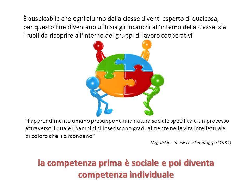 È auspicabile che ogni alunno della classe diventi esperto di qualcosa, per questo fine diventano utili sia gli incarichi all'interno della classe, si