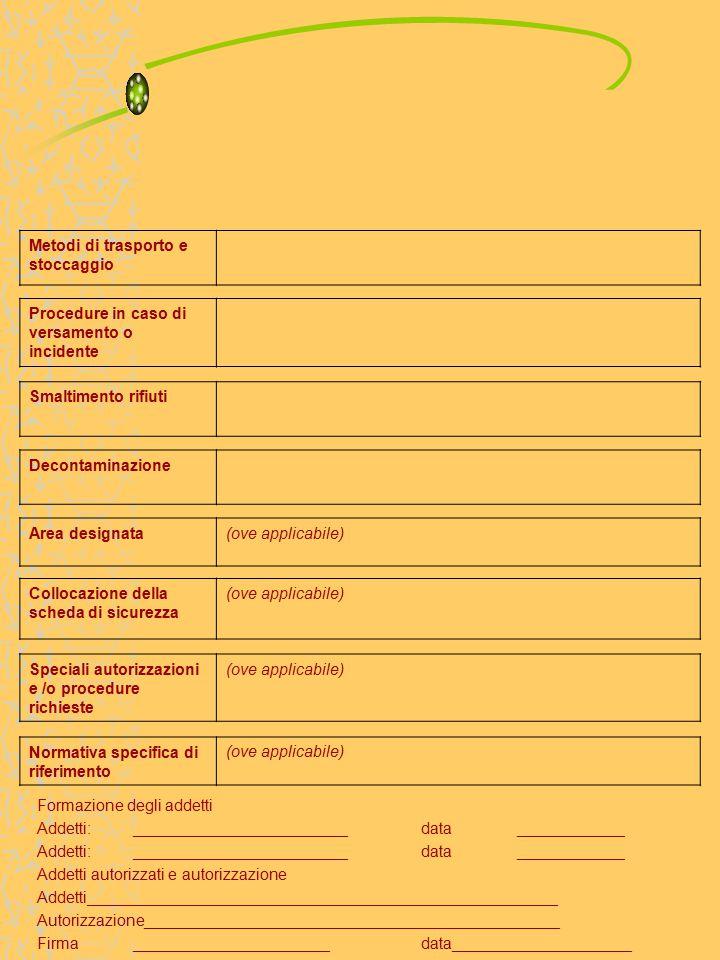 Metodi di trasporto e stoccaggio Procedure in caso di versamento o incidente Smaltimento rifiuti Decontaminazione Area designata(ove applicabile) Collocazione della scheda di sicurezza (ove applicabile) Speciali autorizzazioni e /o procedure richieste (ove applicabile) Normativa specifica di riferimento (ove applicabile) Formazione degli addetti Addetti:________________________data____________ Addetti autorizzati e autorizzazione Addetti_____________________________________________________ Autorizzazione_______________________________________________ Firma______________________data____________________
