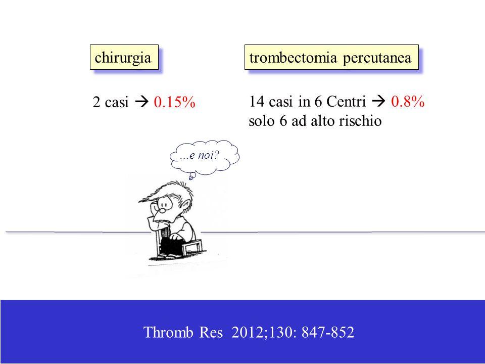 chirurgia trombectomia percutanea 2 casi  0.15% 14 casi in 6 Centri  0.8% solo 6 ad alto rischio …e noi? Thromb Res 2012;130: 847-852