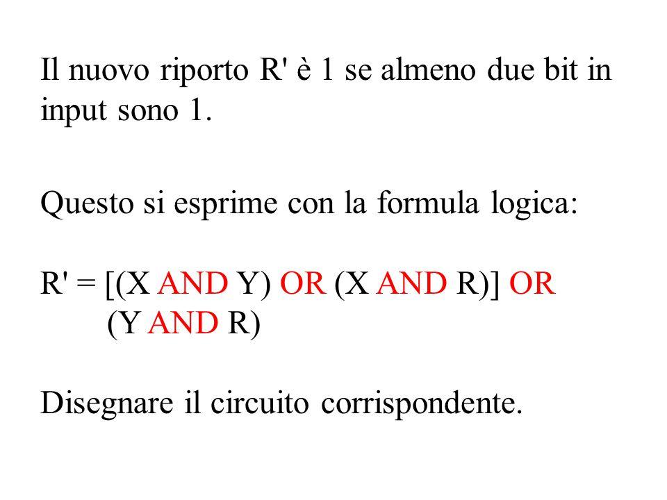 Il nuovo riporto R è 1 se almeno due bit in input sono 1.