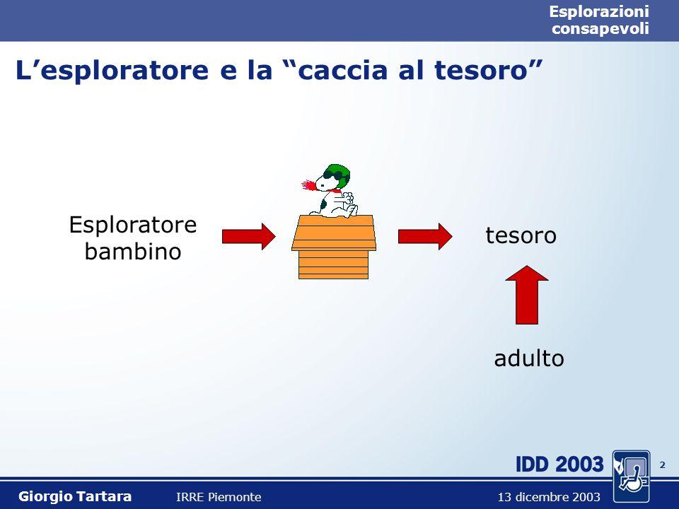 2 Esplorazioni consapevoli L'esploratore e la caccia al tesoro Giorgio Tartara IRRE Piemonte 13 dicembre 2003 Esploratore bambino tesoro adulto
