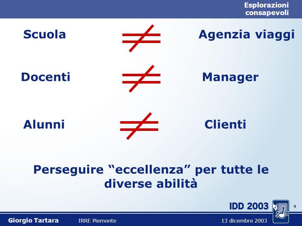 4 Esplorazioni consapevoli Scuola Agenzia viaggi Giorgio Tartara IRRE Piemonte 13 dicembre 2003 DocentiManager AlunniClienti Perseguire eccellenza per tutte le diverse abilità