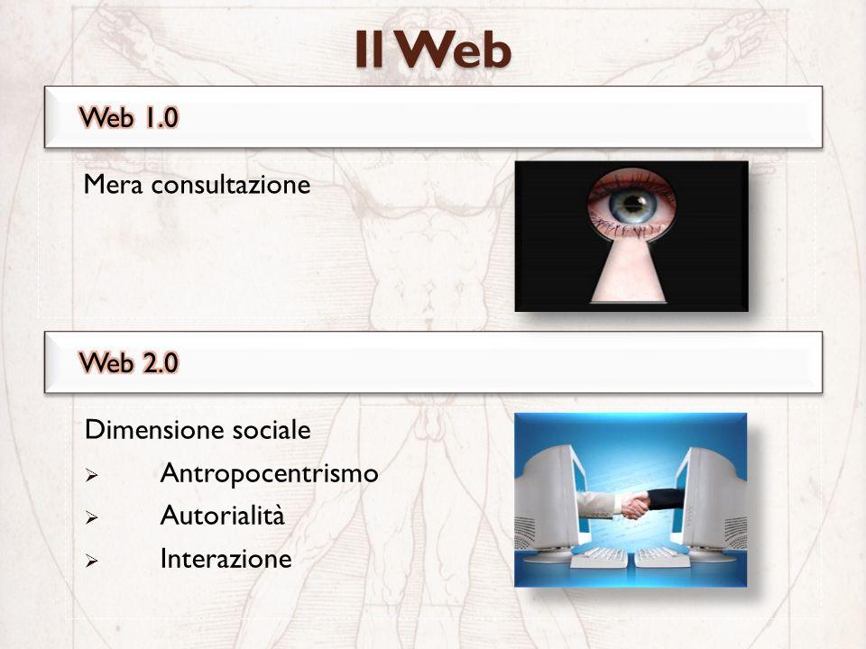 Il Web Mera consultazione Dimensione sociale  Antropocentrismo  Autorialità  Interazione