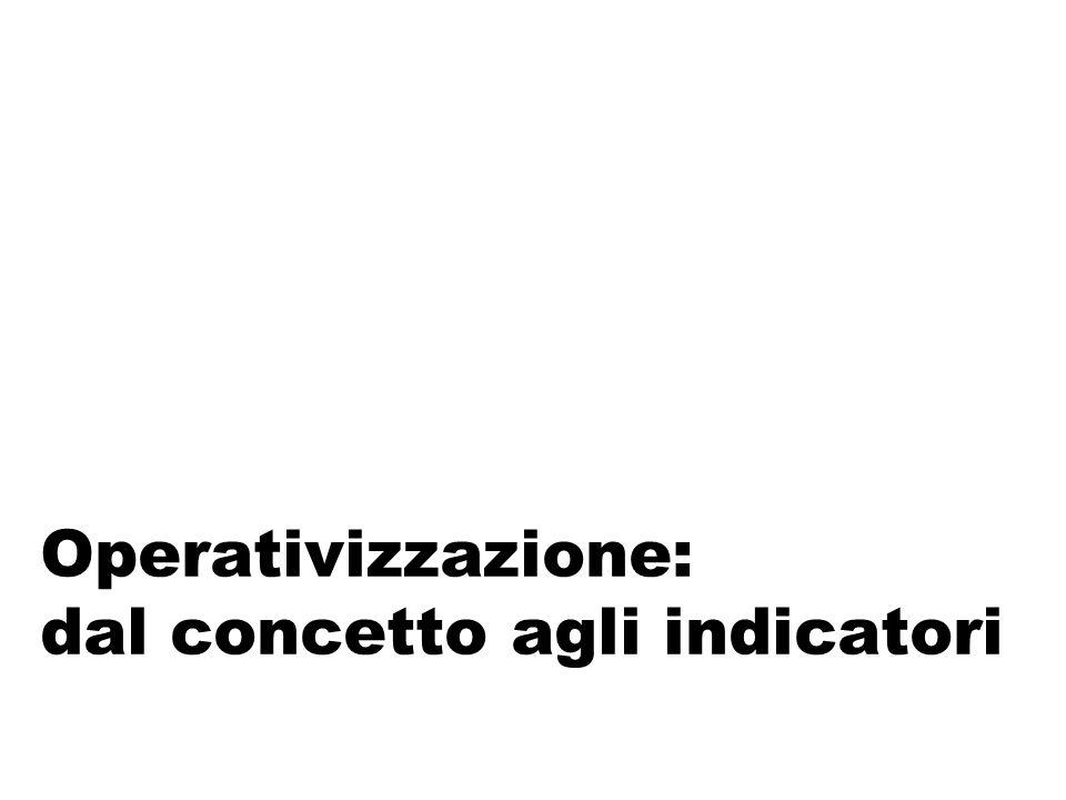 Operativizzazione: dal concetto agli indicatori