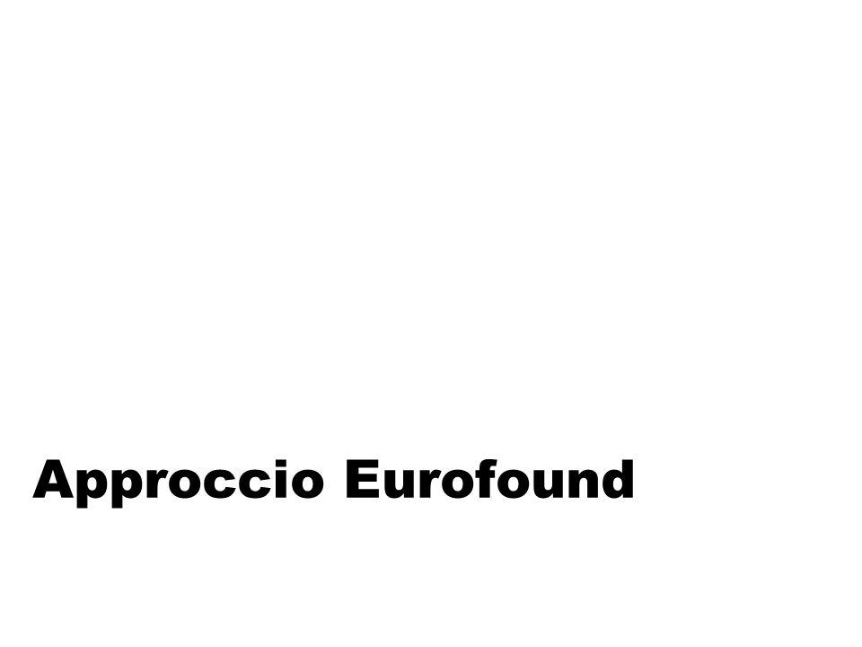 Approccio Eurofound