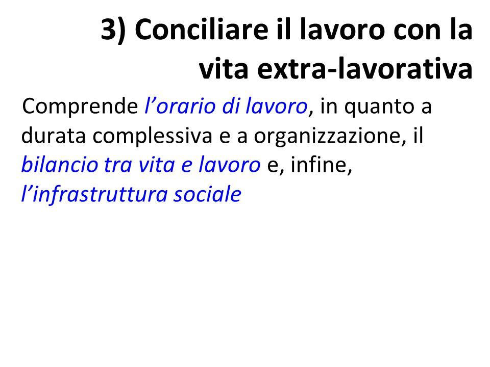 Comprende l'orario di lavoro, in quanto a durata complessiva e a organizzazione, il bilancio tra vita e lavoro e, infine, l'infrastruttura sociale 3) Conciliare il lavoro con la vita extra-lavorativa