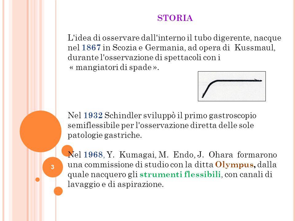 3 STORIA L'idea di osservare dall'interno il tubo digerente, nacque nel 1867 in Scozia e Germania, ad opera di Kussmaul, durante l'osservazione di spe