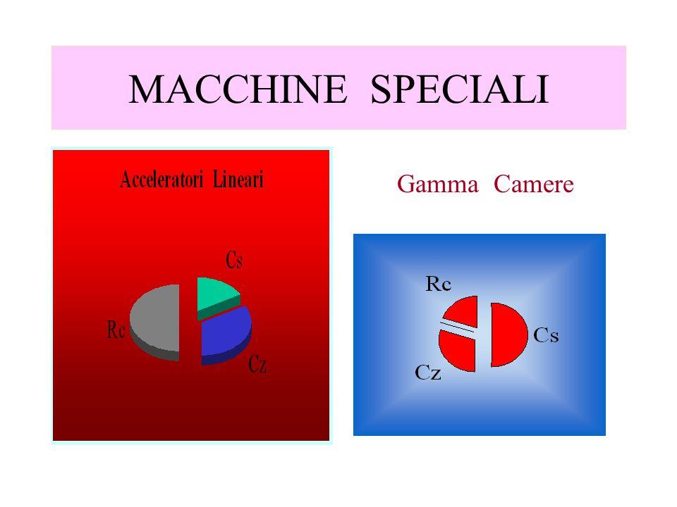 MACCHINE SPECIALI Gamma Camere