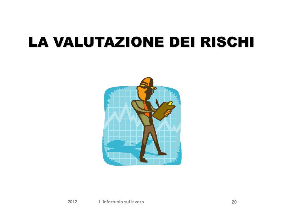 LA VALUTAZIONE DEI RISCHI 2012L'Infortunio sul lavoro 20