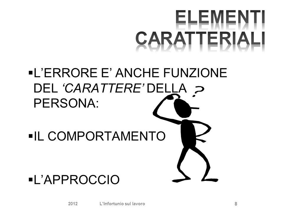  L'ERRORE E' ANCHE FUNZIONE DEL 'CARATTERE' DELLA PERSONA:  IL COMPORTAMENTO  L'APPROCCIO 2012L'Infortunio sul lavoro 8