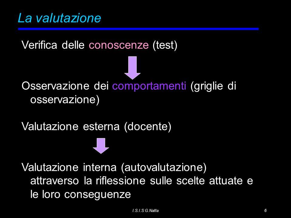 I.S.I.S G.Natta6 6 La valutazione neprimo biennio gli Verifica delle conoscenze (test) Osservazione dei comportamenti (griglie di osservazione) Valutazione esterna (docente) Valutazione interna (autovalutazione) attraverso la riflessione sulle scelte attuate e le loro conseguenze comportamento