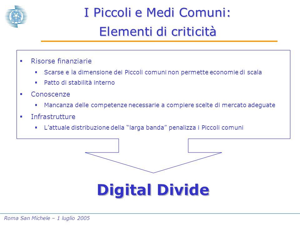 Roma San Michele – 1 luglio 2005 I Piccoli e Medi Comuni: Elementi di criticità  Risorse finanziarie  Scarse e la dimensione dei Piccoli comuni non