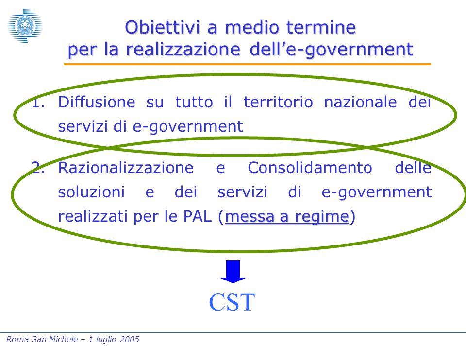 Roma San Michele – 1 luglio 2005 Obiettivi a medio termine per la realizzazione dell'e-government 1.Diffusione su tutto il territorio nazionale dei se