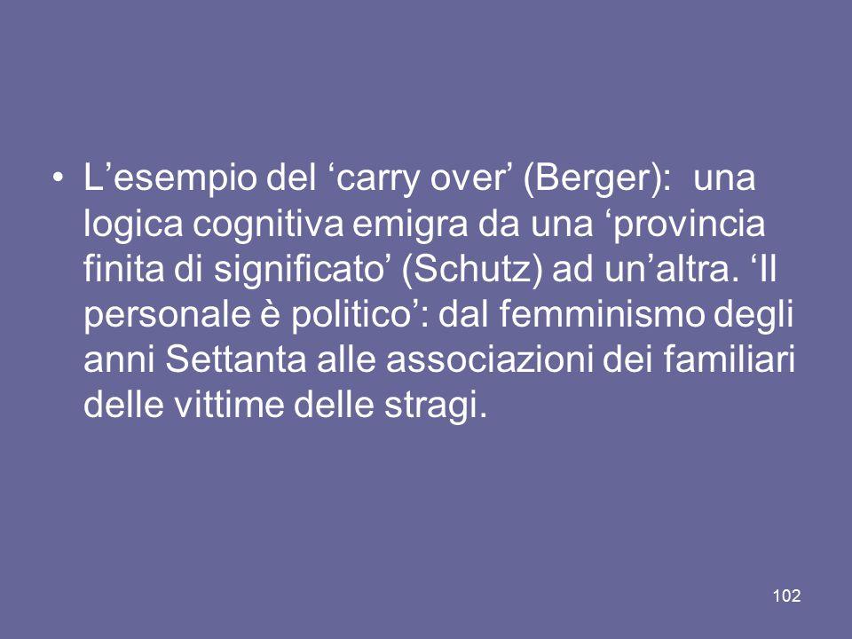 L'esempio del 'carry over' (Berger): una logica cognitiva emigra da una 'provincia finita di significato' (Schutz) ad un'altra. 'Il personale è politi