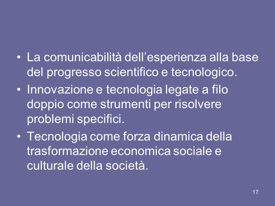 La comunicabilità dell'esperienza alla base del progresso scientifico e tecnologico. Innovazione e tecnologia legate a filo doppio come strumenti per
