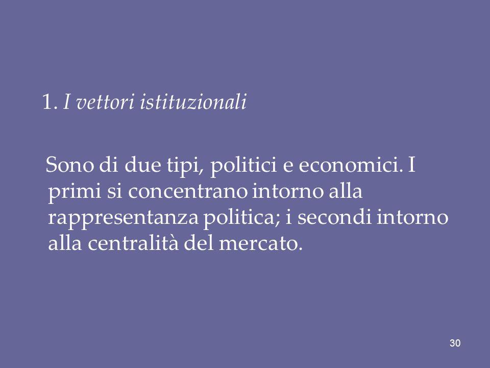 1. I vettori istituzionali Sono di due tipi, politici e economici. I primi si concentrano intorno alla rappresentanza politica; i secondi intorno alla