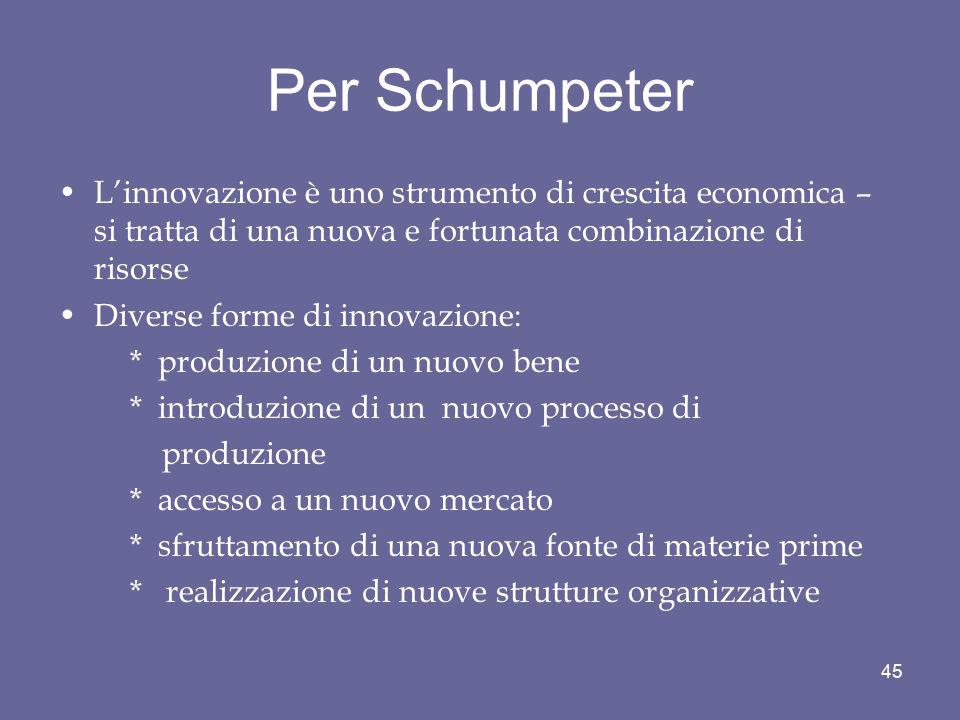 Per Schumpeter L'innovazione è uno strumento di crescita economica – si tratta di una nuova e fortunata combinazione di risorse Diverse forme di innov