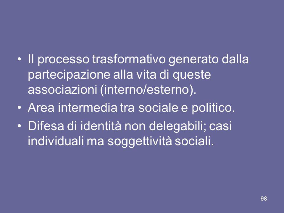 Il processo trasformativo generato dalla partecipazione alla vita di queste associazioni (interno/esterno). Area intermedia tra sociale e politico. Di