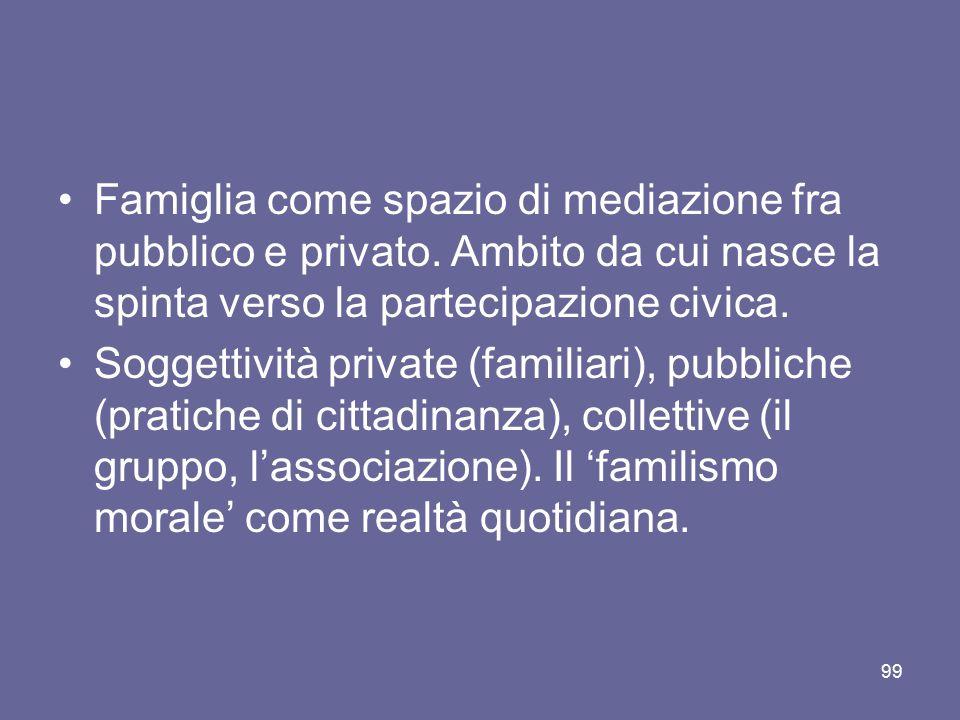 Famiglia come spazio di mediazione fra pubblico e privato. Ambito da cui nasce la spinta verso la partecipazione civica. Soggettività private (familia