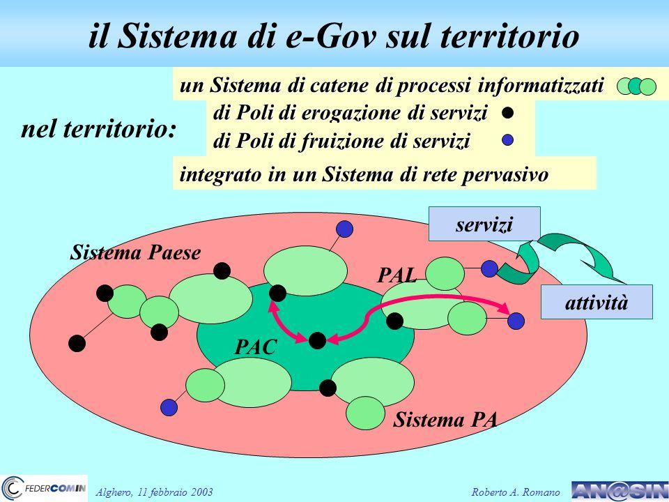 nel territorio: il Sistema di e-Gov sul territorio integrato in un Sistema di rete pervasivo di Poli di erogazione di servizi di Poli di fruizione di