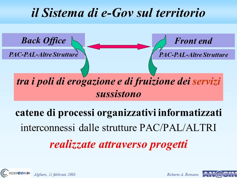 catene di processi organizzativi informatizzati interconnessi dalle strutture PAC/PAL/ALTRI realizzate attraverso progetti tra i poli di erogazione e