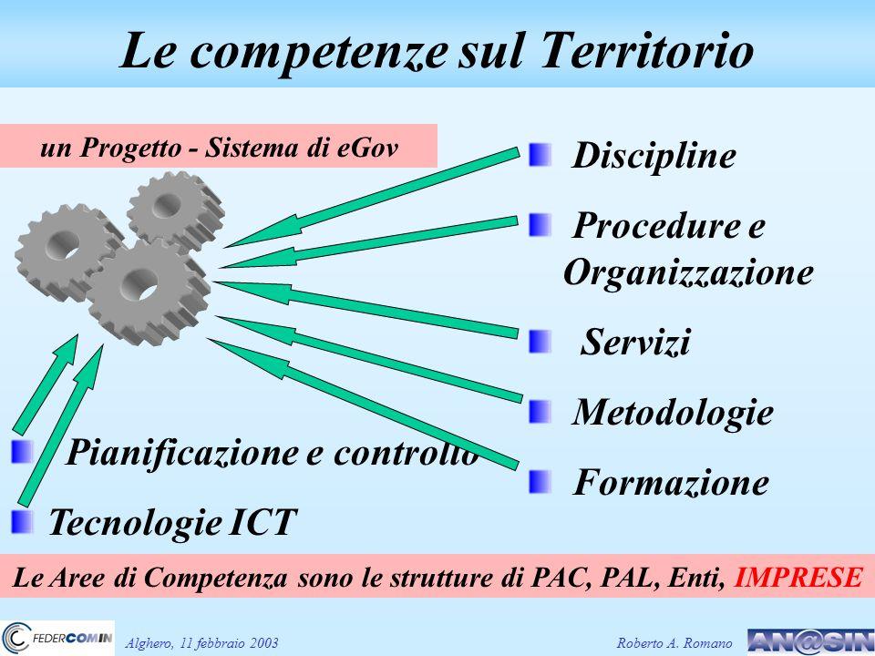 Le competenze sul Territorio Discipline Procedure e Organizzazione Servizi Metodologie Formazione Pianificazione e controllo Tecnologie ICT Alghero, 11 febbraio 2003Roberto A.