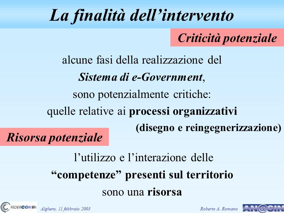 La finalità dell'intervento alcune fasi della realizzazione del Sistema di e-Government, sono potenzialmente critiche: quelle relative ai processi org