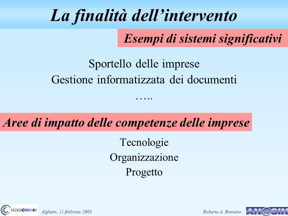 La finalità dell'intervento Sportello delle imprese Gestione informatizzata dei documenti ….. Tecnologie Organizzazione Progetto Esempi di sistemi sig