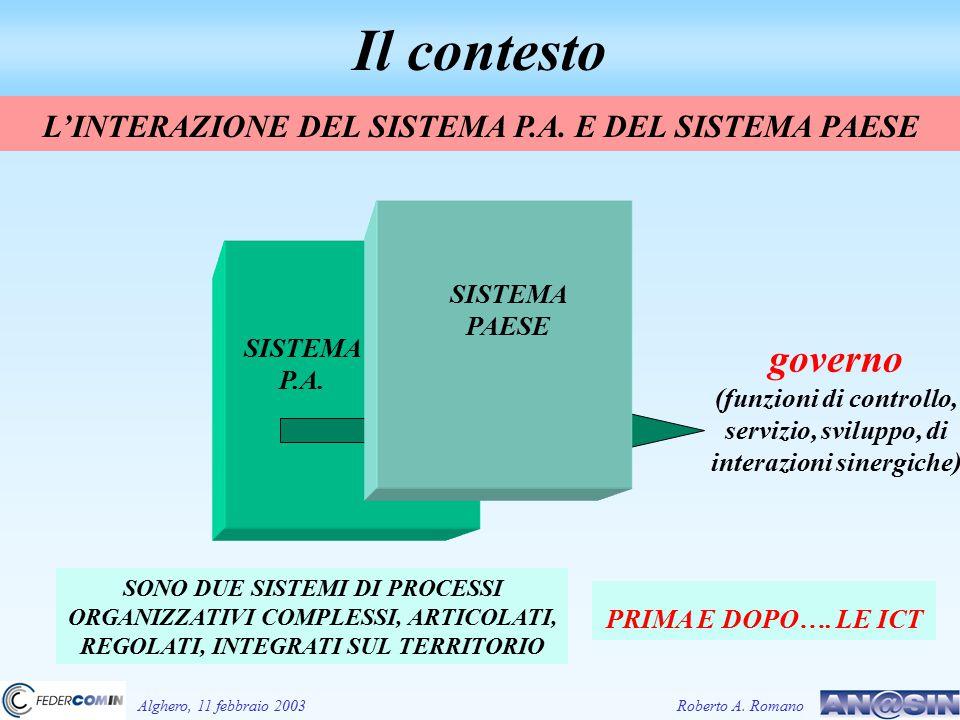IL SISTEMA-PAESE E IL SISTEMA-P.A. Il contesto SISTEMA P.A.