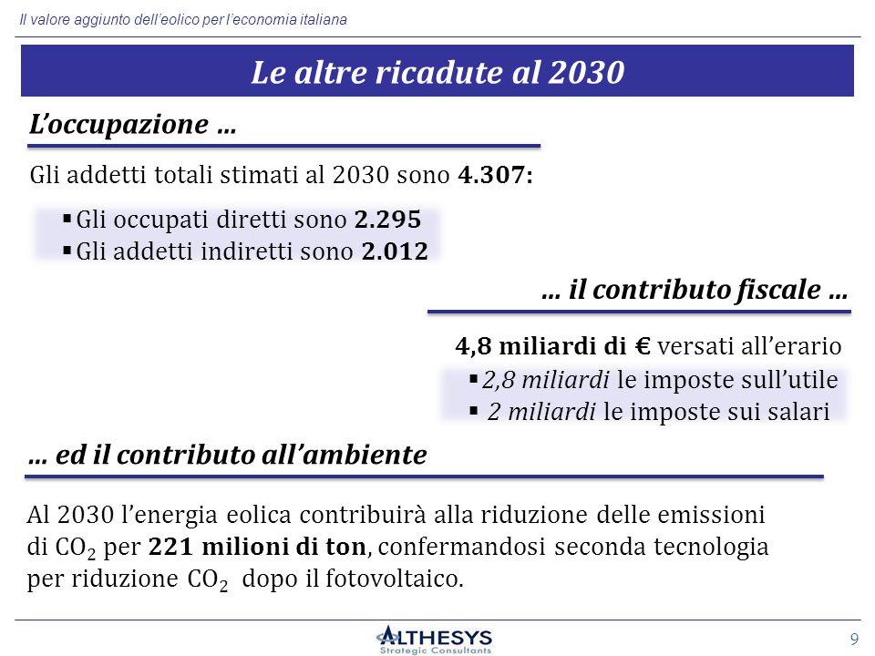 Il valore aggiunto dell'eolico per l'economia italiana 9 Gli addetti totali stimati al 2030 sono 4.307: L'occupazione … Al 2030 l'energia eolica contribuirà alla riduzione delle emissioni di CO 2 per 221 milioni di ton, confermandosi seconda tecnologia per riduzione CO 2 dopo il fotovoltaico.