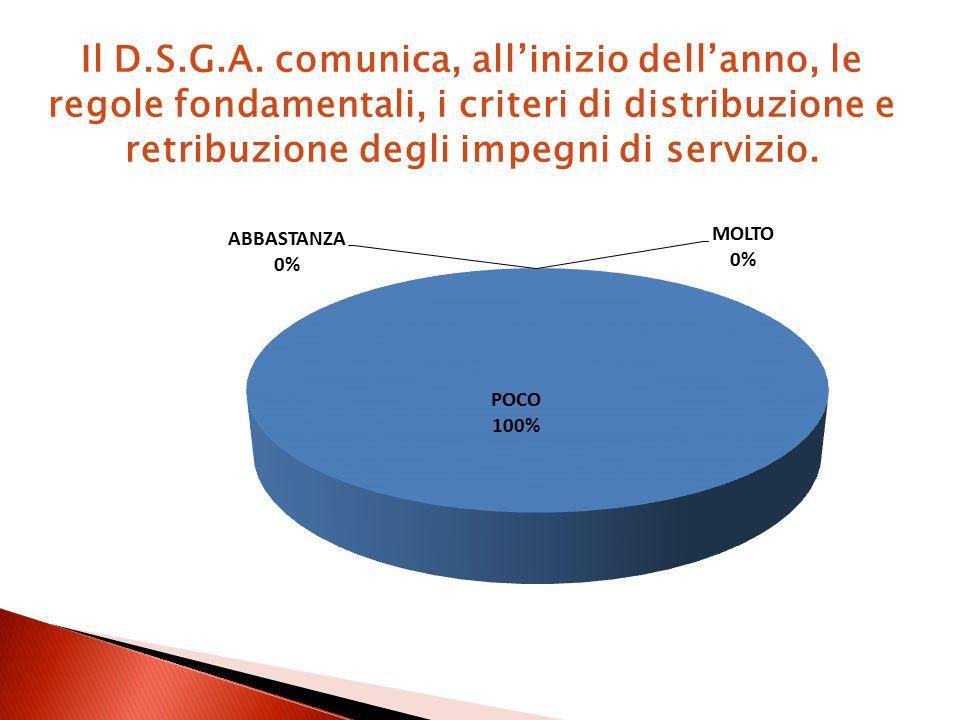 Il D.S.G.A. comunica, all'inizio dell'anno, le regole fondamentali, i criteri di distribuzione e retribuzione degli impegni di servizio.