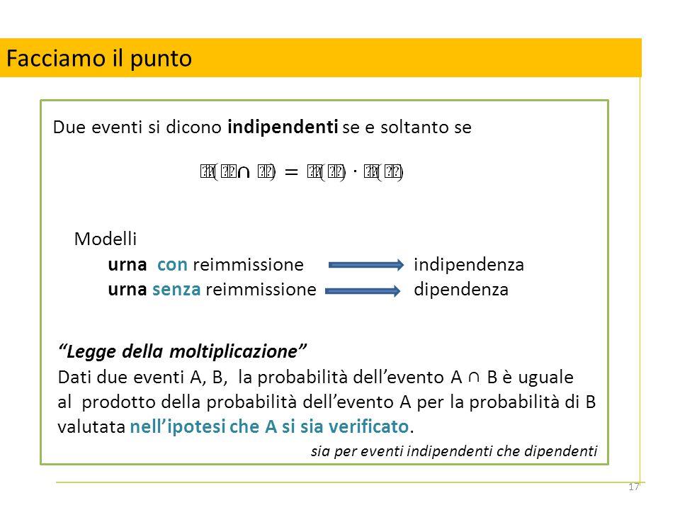Facciamo il punto Modelli urna con reimmissione indipendenza urna senza reimmissione dipendenza Legge della moltiplicazione Dati due eventi A, B, la probabilità dell'evento A ∩ B è uguale al prodotto della probabilità dell'evento A per la probabilità di B valutata nell'ipotesi che A si sia verificato.