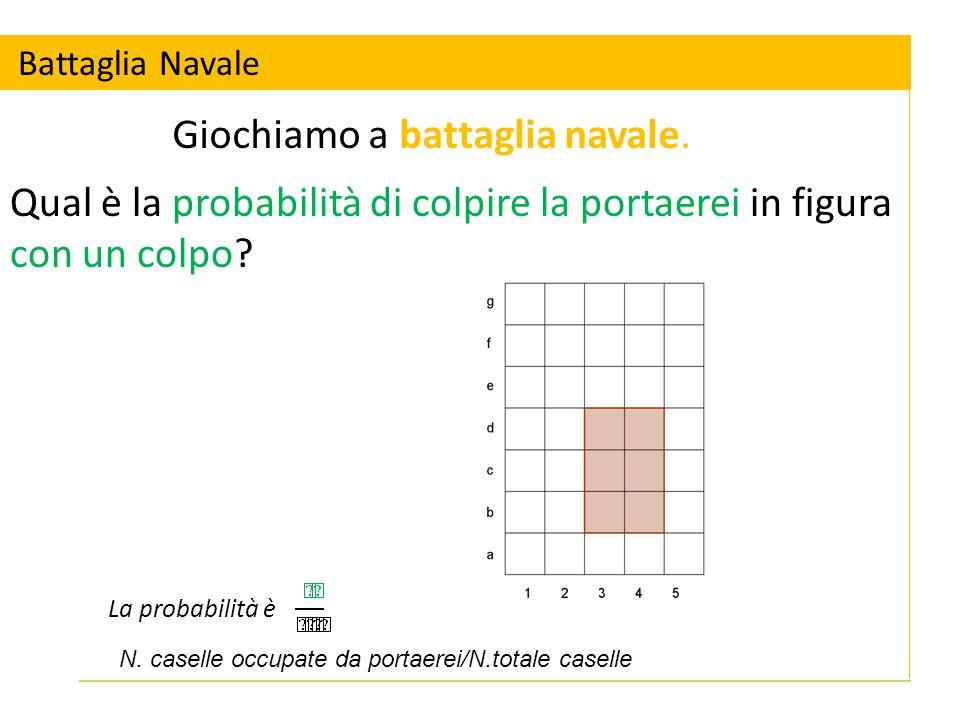 numero casi favorevoli = 2∙3 numero casi possibili = 5∙7 Un approccio per componenti:componenti (scelte successive) 1) scegliamo un numero 2) scegliamo una lettera B A Battaglia Navale