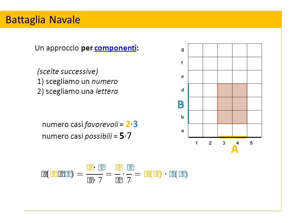 numero casi favorevoli = 2∙3 numero casi possibili = 5∙7 Un approccio per componenti:componenti (scelte successive) 1) scegliamo un numero 2) scegliam