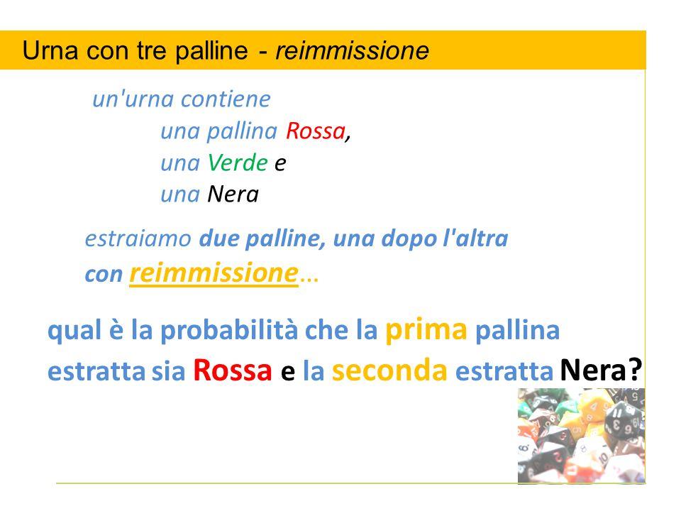 RVN RRRRVRVRNRN VVRVRVVVNVN NNRNRNVNVNN Possibile schema per trovare soluzione nell esempio osserviamo che P(R e N) = P(R) * P(N) attenzione: P(R)= probabilità che Rossa alla prima estrazione ovvero 3/9=1/3 Urna con tre palline 2° estrazione 1° estrazione