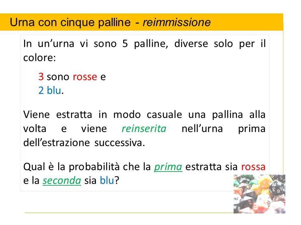 seconda estrazione B2 B1 R3 R2 R1 R2R3B1B2 prima estrazione Un modello: la tabella La probabilità dell'evento R e B è Urna con cinque palline - reimmissione