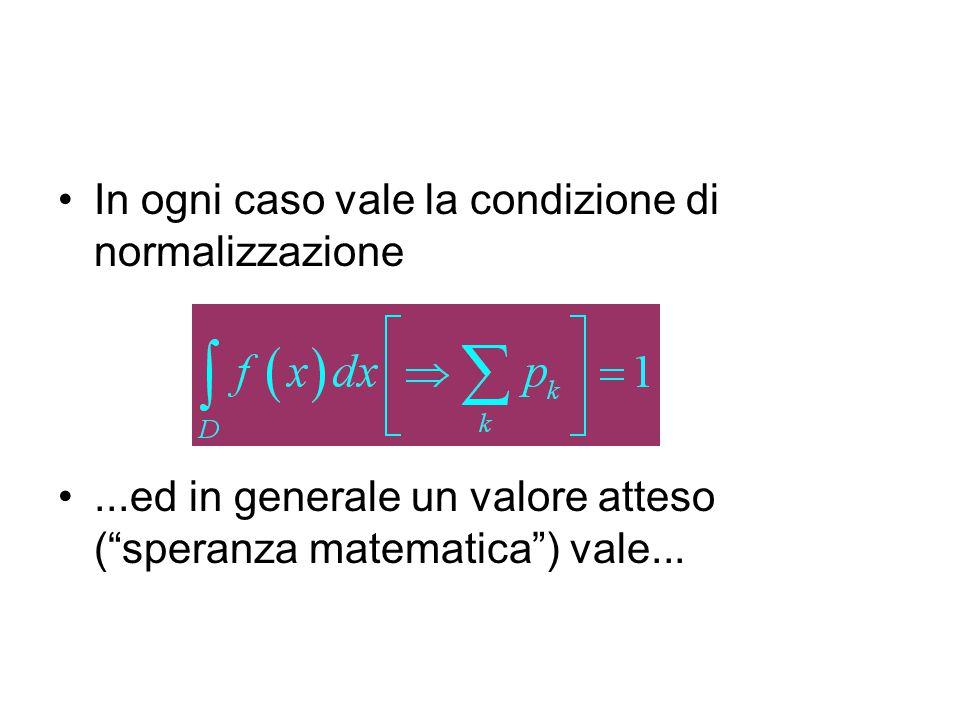 """In ogni caso vale la condizione di normalizzazione...ed in generale un valore atteso (""""speranza matematica"""") vale..."""