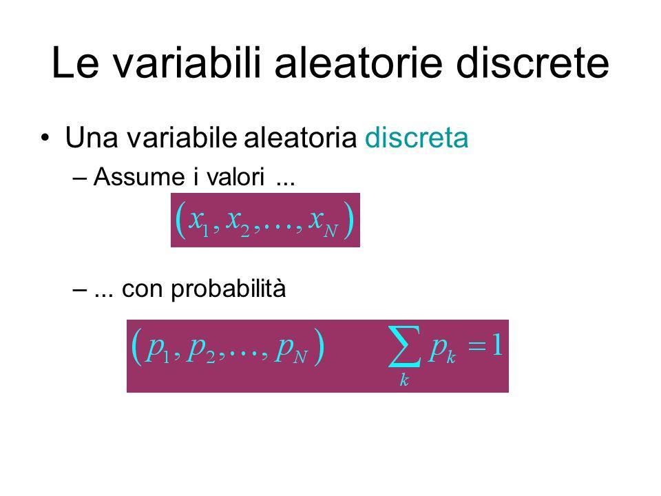 Le variabili aleatorie discrete Una variabile aleatoria discreta –Assume i valori... –... con probabilità
