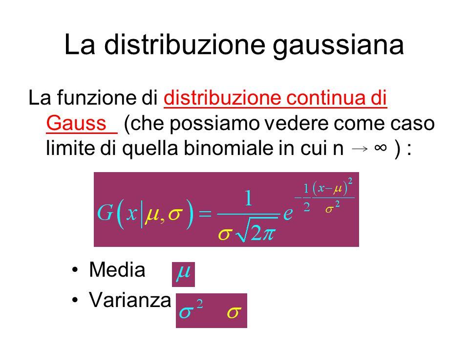 La distribuzione gaussiana La funzione di distribuzione continua di Gauss (che possiamo vedere come caso limite di quella binomiale in cui n ∞ ) : Media Varianza