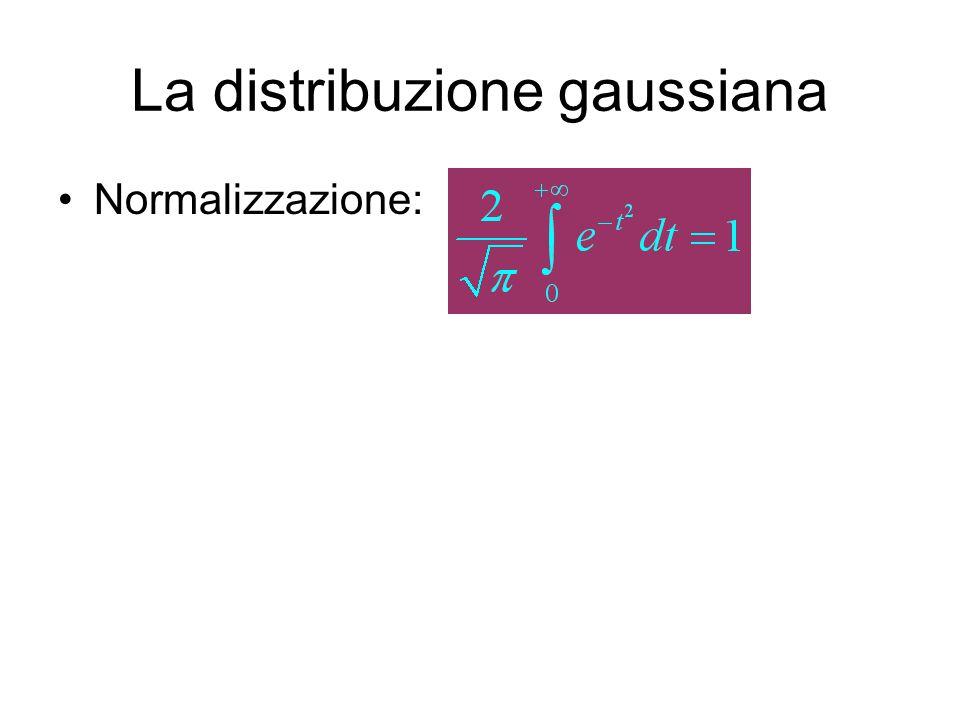 La distribuzione gaussiana Normalizzazione: