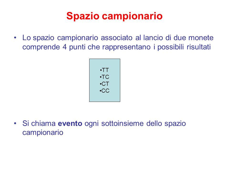 Spazio campionario Lo spazio campionario associato al lancio di due monete comprende 4 punti che rappresentano i possibili risultati Si chiama evento