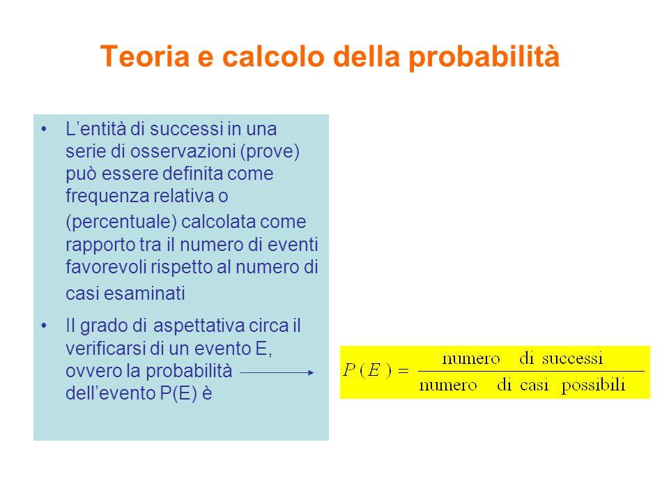 Teoria e calcolo della probabilità L'entità di successi in una serie di osservazioni (prove) può essere definita come frequenza relativa o (percentuale) calcolata come rapporto tra il numero di eventi favorevoli rispetto al numero di casi esaminati Il grado di aspettativa circa il verificarsi di un evento E, ovvero la probabilità dell'evento P(E) è