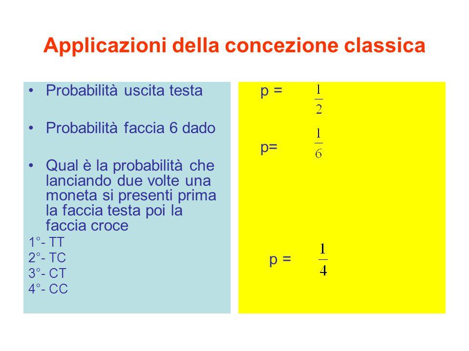 Applicazioni della concezione classica Probabilità uscita testa Probabilità faccia 6 dado Qual è la probabilità che lanciando due volte una moneta si