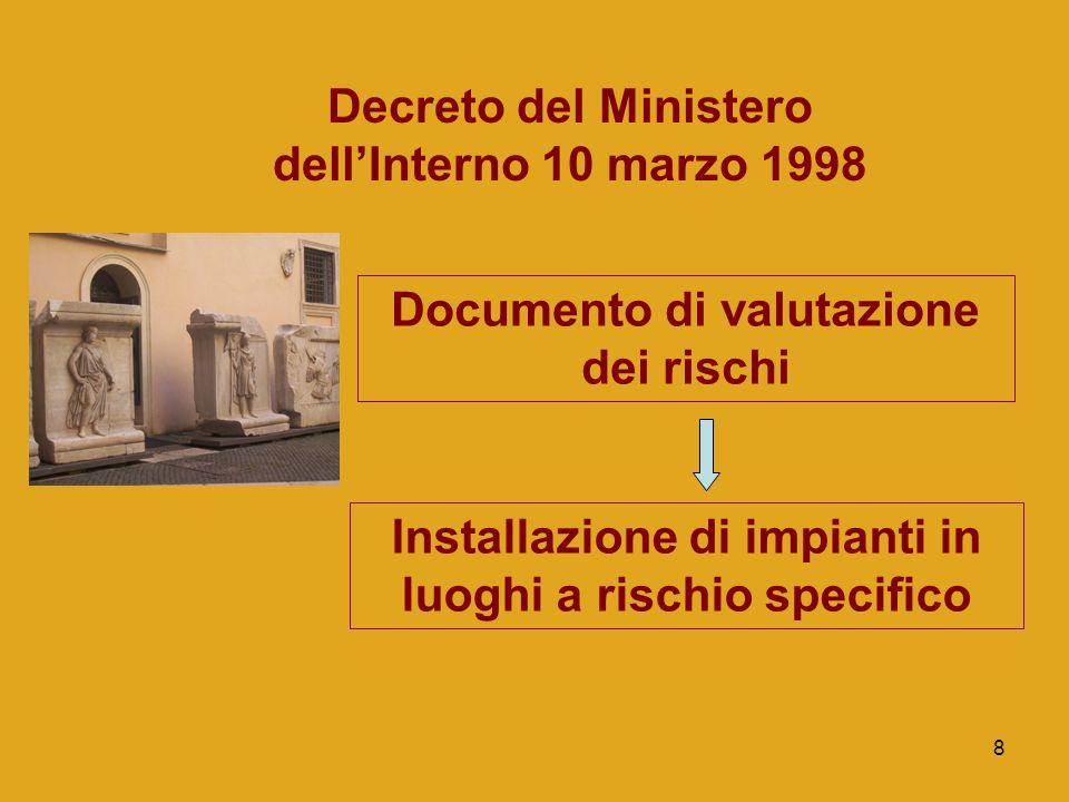 8 Decreto del Ministero dell'Interno 10 marzo 1998 Installazione di impianti in luoghi a rischio specifico Documento di valutazione dei rischi