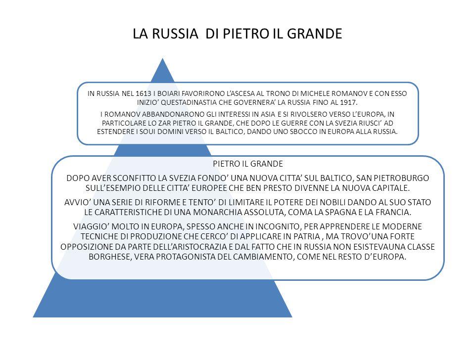 LA RUSSIA DI PIETRO IL GRANDE IN RUSSIA NEL 1613 I BOIARI FAVORIRONO L'ASCESA AL TRONO DI MICHELE ROMANOV E CON ESSO INIZIO' QUESTADINASTIA CHE GOVERN