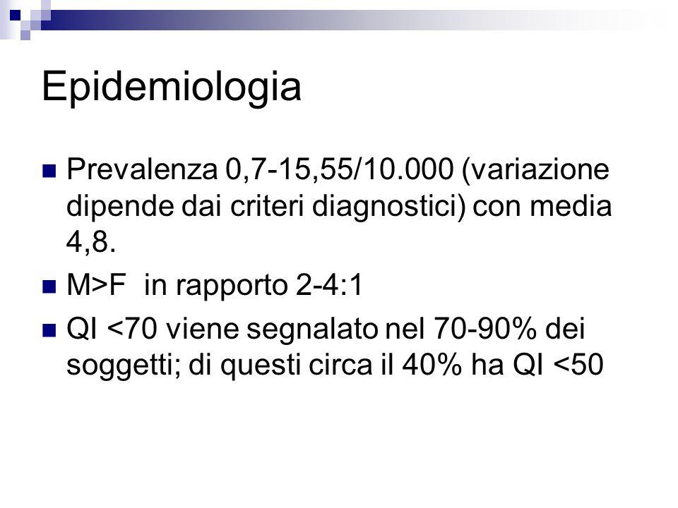 Epidemiologia Prevalenza 0,7-15,55/10.000 (variazione dipende dai criteri diagnostici) con media 4,8. M>F in rapporto 2-4:1 QI <70 viene segnalato nel
