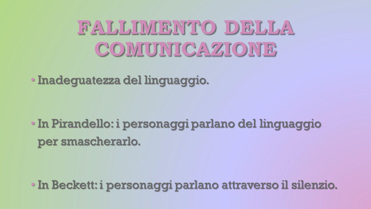 FALLIMENTO DELLA COMUNICAZIONE Inadeguatezza del linguaggio. Inadeguatezza del linguaggio. In Pirandello: i personaggi parlano del linguaggio per smas