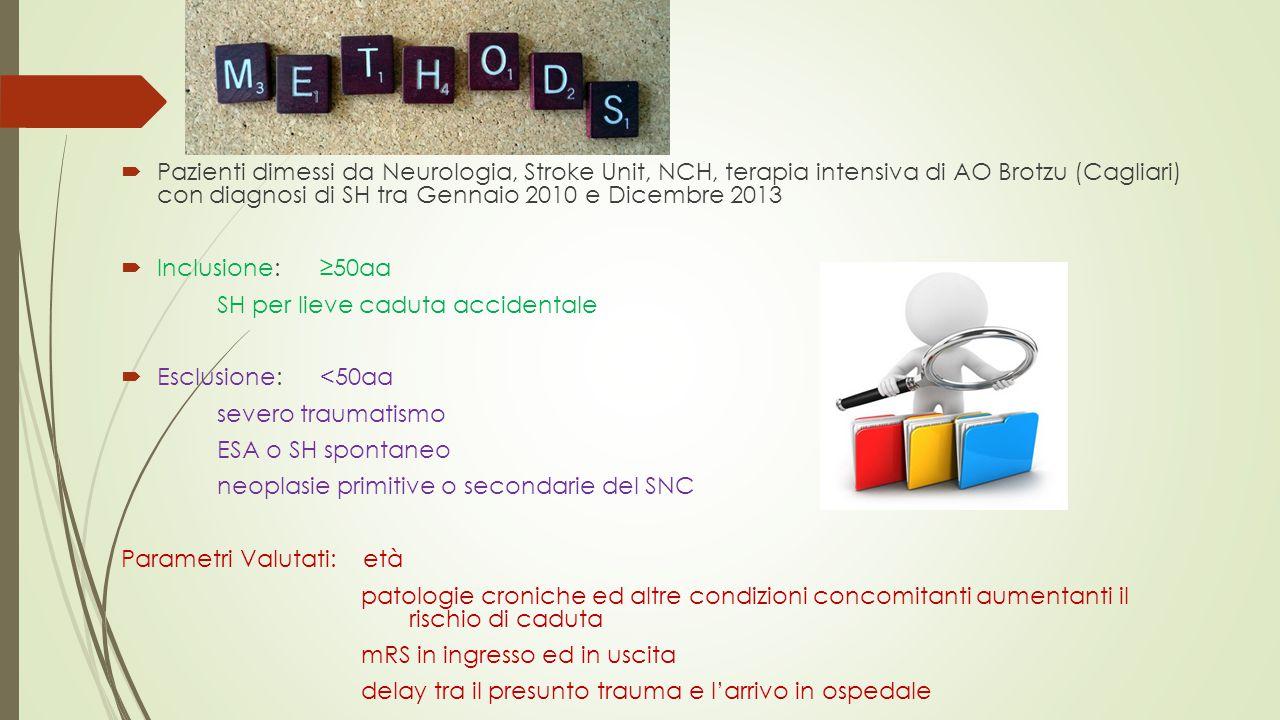 Healthy controls n 46 Chronic non- neurological n 217 Chronic neurological n 69 P Value Mean age (years) 58.1±5.5 79.7±9.2 77.9±7.1 <0.001* 0.08** Hypertension, ATS.